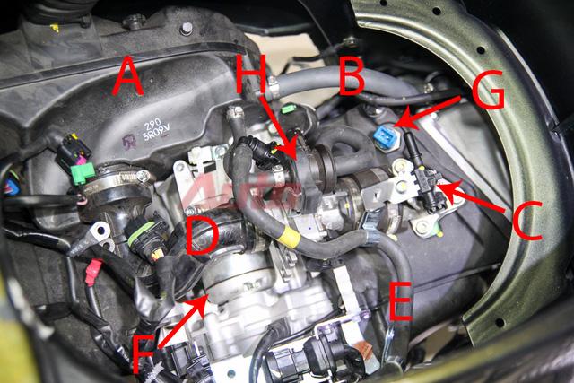 A: bầu lọc gió, B: đường thoát hơi máy, C: kim phun, D: họng ga, E: dây dẫn xăng (đã tháo khỏi kim phun), F: củ đề, G: cảm biến nhiệt độ máy, H: cảm biến ga-ran-ri.