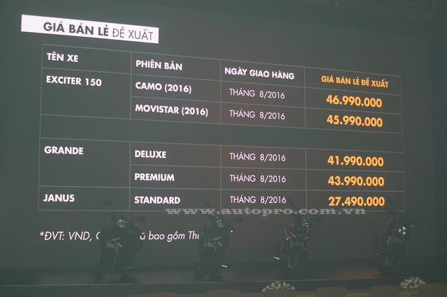Hiện Yamaha Việt Nam chỉ phân phối chính hãng bản tiêu chuẩn với mức giá 27.490.000 Đồng. Hai bản còn lại sẽ được đưa ra thị trường và chốt giá trong tháng 12.