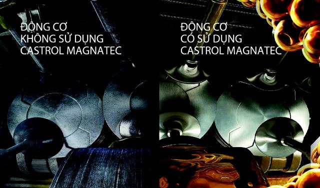 Sử dụng đúng loại dầu nhớt phù hợp với thói quen, mục đích sử dụng xe để đạt hiệu quả bảo vệ tốt nhất