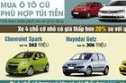 Xe 4 chỗ cỡ nhỏ đã qua sử dụng có giá dao động từ 130 - 320 triệu Đồng