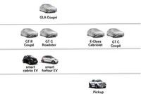 Lộ kế hoạch sản xuất năm 2017 của Mercedes-Benz, có cả xe bán tải