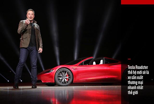 Vì sao khó có Tesla thứ 2? - Ảnh 6.