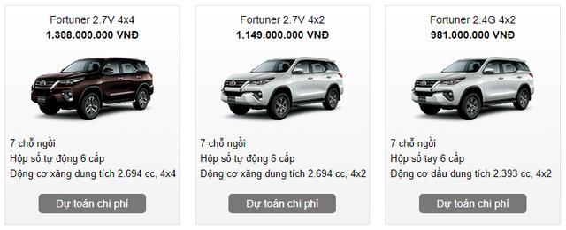 SUV 7 chỗ đua nhau lấy lòng khách hàng Việt Nam - Ảnh 7.