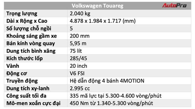 Đánh giá nhanh VW Touareg 2019: SUV tiền tỷ nhiều công nghệ bậc nhất Việt Nam - Ảnh 2.