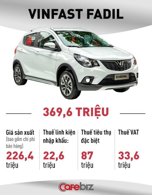 So sánh giá ô tô Việt Nam với ô tô Mỹ có hợp lý? Chevrolet Spark mà đánh thuế kiểu Việt Nam thì còn đắt hơn VinFast Fadil 50 triệu - Ảnh 3.