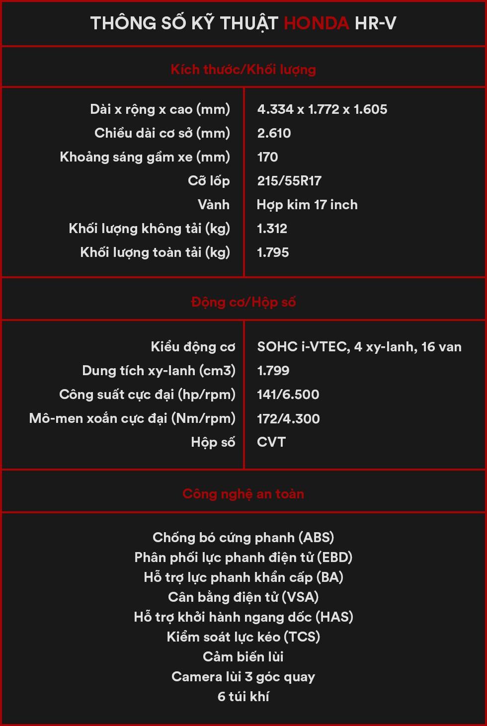 Đánh giá Honda HR-V: Thực dụng kiểu Nhật, đồ chơi kiểu Hàn và cách chiều lòng sự khó hiểu kiểu người Việt - Ảnh 24.