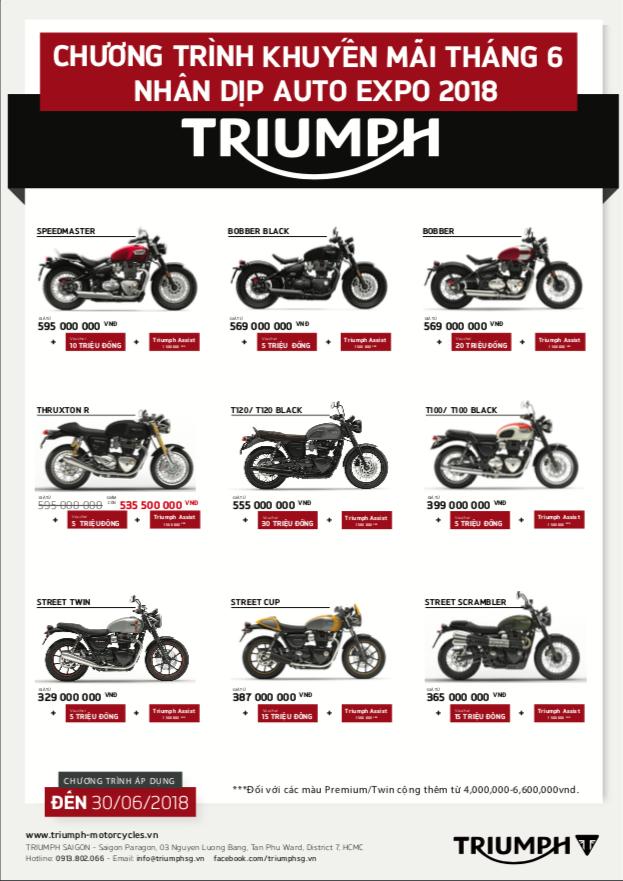 Hàng loạt mô tô phân khối lớn giảm giá tại Việt Nam - Ảnh 5.