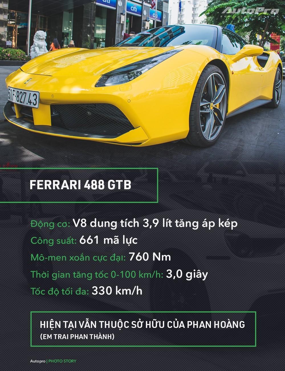 Trước Maybach S450, Phan Thành từng mạnh tay mua những mẫu xe khủng nào? - Ảnh 2.