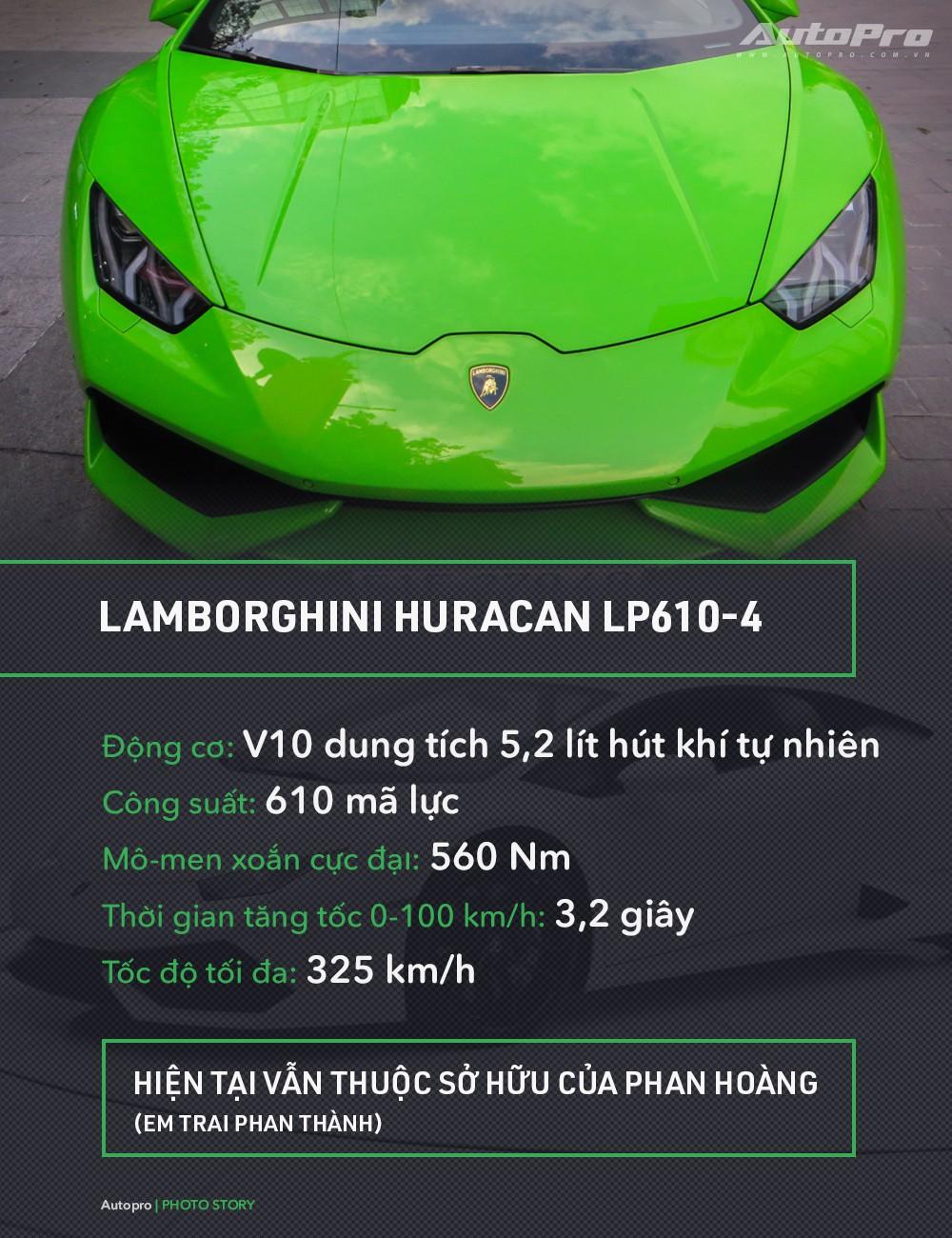 Trước Maybach S450, Phan Thành từng mạnh tay mua những mẫu xe khủng nào? - Ảnh 3.