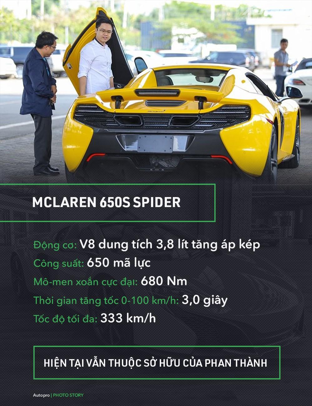 Trước Maybach S450, Phan Thành từng mạnh tay mua những mẫu xe khủng nào? - Ảnh 4.