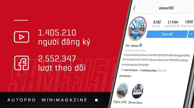 Shmee150: Từ kẻ vô danh tới ngôi sao YouTube siêu xe toàn cầu - Ảnh 1.