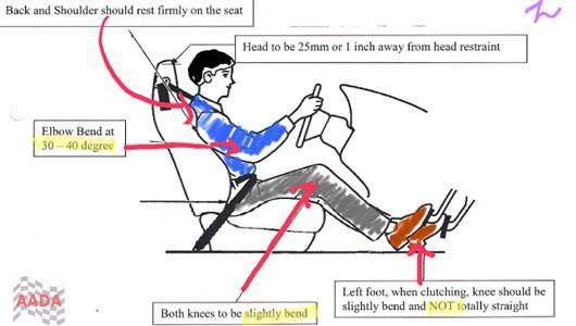 """""""Thảm hoạ"""" khi phụ nữ lái xe bằng giày cao gót - Ảnh 4."""