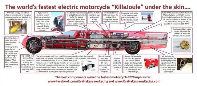 KillaJoule được trang bị cụm pin lithium-nanophosphate do hãng A123 Systems sản xuất. 4 mô-đun gồm 56 pin đã tạo nên cụm pin 375 V, 10 kWh và nặng 137 kg. Khi cần sạc cụm pin, các mô-đun sẽ được tách riêng ra.Cụm pin được nạp điện thông qua bộ sạc Manzanita Micro 12 kW lấy năng lượng từ máy phát hybrid diesel sinh học CumminsOnan chạy bằng năng lượng mặt trời.