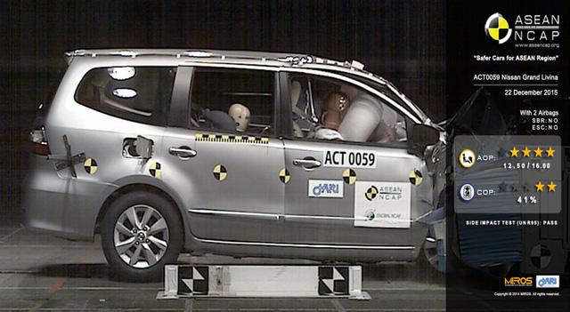 Kết quả thử nghiệm an toàn của Nissan Grand Livina.