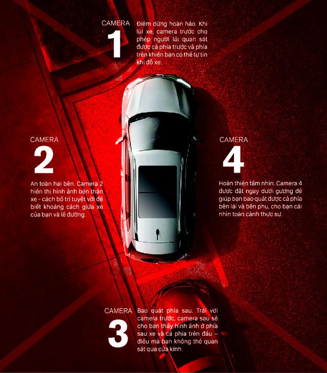 Nissan X-trail thế hệ mới ra mắt tại Việt Nam với 3 ưu điểm nổi bật 2