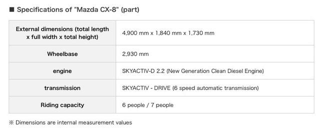 Bắt gặp crossover 3 hàng ghế Mazda CX-8 hoàn toàn mới trên đường phố - Ảnh 3.