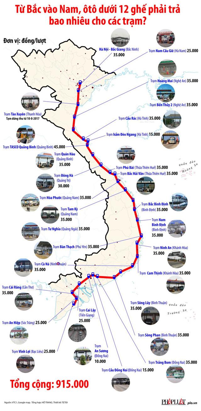 Ô tô đi từ Bắc vào Nam tốn gần 1 triệu đồng phí BOT - Ảnh 1.