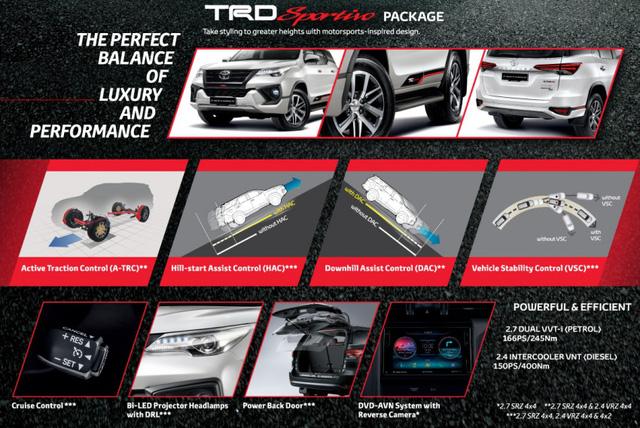 Toyota Fortuner 2017 có thêm 2 bản trang bị mới và phanh đĩa sau tiêu chuẩn - Ảnh 1.