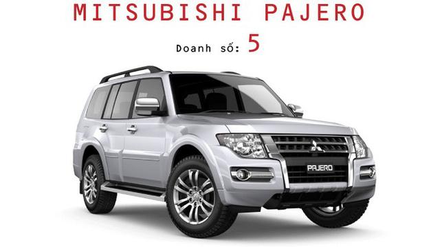 Giảm giá mạnh tay 214 triệu, Mitsubishi Pajero quyết ăn thua đủ với Toyota Fortuner - Ảnh 1.