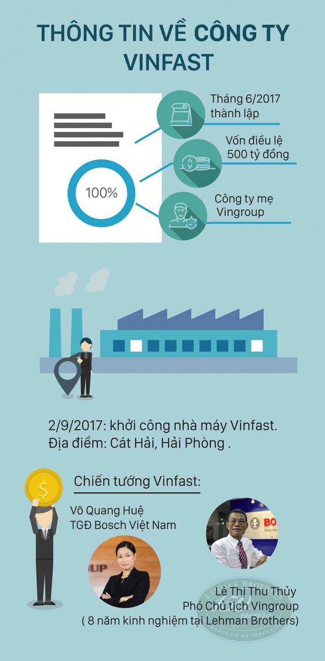 Dự án nhà máy ô tô Vinfast khủng cỡ nào? - Ảnh 2.