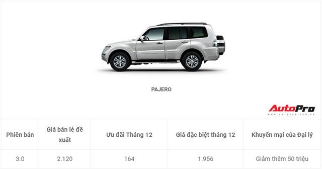 Xe Mitsubishi tiếp tục giảm giá mạnh trong tháng cuối năm - Ảnh 3.