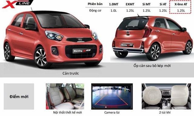 Cạnh tranh Hyundai Grand i10, Kia Morning sắp thêm phiên bản mới tại Việt Nam - Ảnh 1.