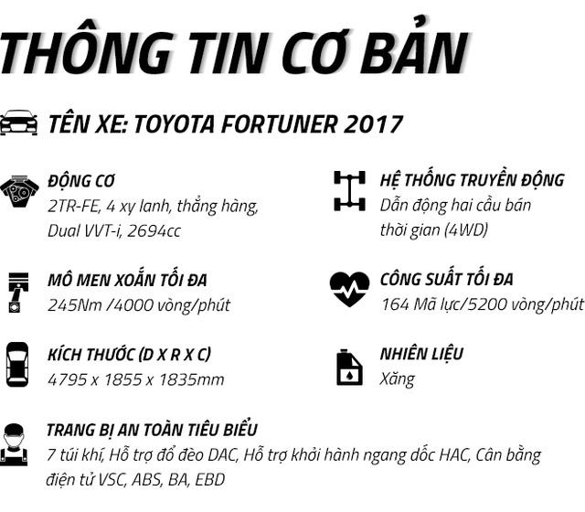 Toyota Fortuner 2017: Như hổ thêm cánh - Ảnh 1.