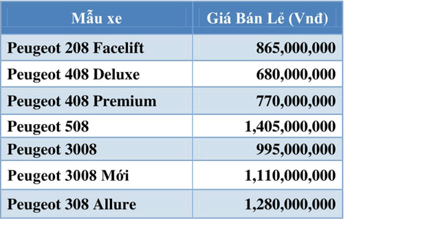 Từ 1/8, mua xe Mazda, Kia ở đại lý nào giá cũng như nhau, giá xe tiếp tục giảm - Ảnh 5.