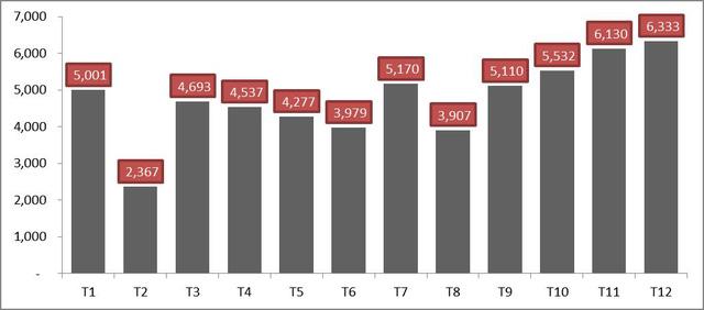 Năm 2016, Người Việt mua hơn 57 ngàn xe Toyota - Ảnh 4.