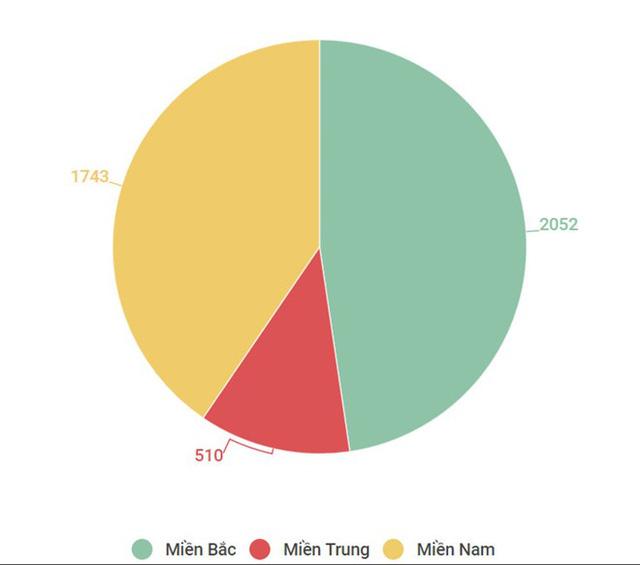 Người dùng phía bắc chuộng SUV nhất Việt Nam - Ảnh 1.