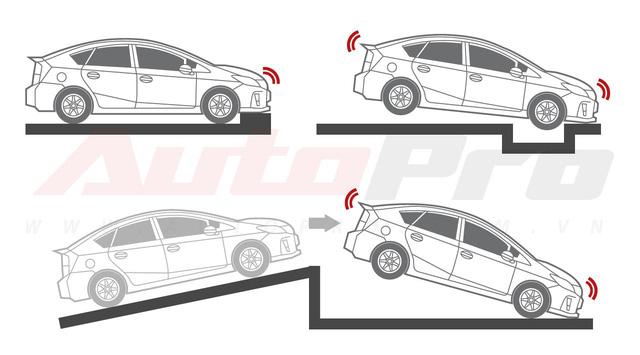 Vì sao nhiều xe Toyota không bung túi khí khi gặp va chạm? - Ảnh 3.