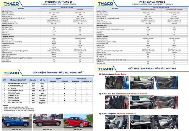 Lộ thông số Mazda2 2018 nhập khẩu đã về Việt Nam: Thêm phiên bản giá rẻ, bán ra trong tháng 11 - Ảnh 1.