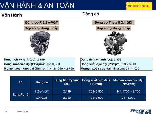 Chi tiết Hyundai Santa Fe 2019 sắp bán ở Việt Nam: Khung cứng hơn, động cơ mạnh hơn, hộp số hoàn toàn mới - Ảnh 7.