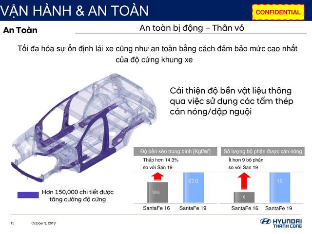 Chi tiết Hyundai Santa Fe 2019 sắp bán ở Việt Nam: Khung cứng hơn, động cơ mạnh hơn, hộp số hoàn toàn mới - Ảnh 6.