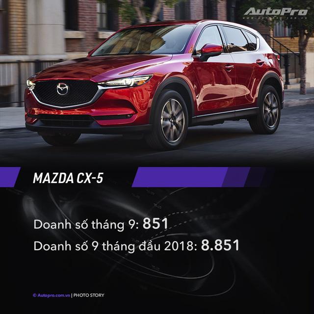 10 xe bán chạy nhất tháng 9/2018: Toyota Vios bỏ xa Hyundai Grand i10, Honda CR-V vượt Mazda CX-5 - Ảnh 11.