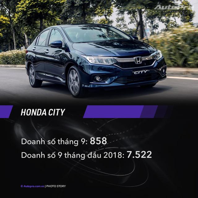 10 xe bán chạy nhất tháng 9/2018: Toyota Vios bỏ xa Hyundai Grand i10, Honda CR-V vượt Mazda CX-5 - Ảnh 10.