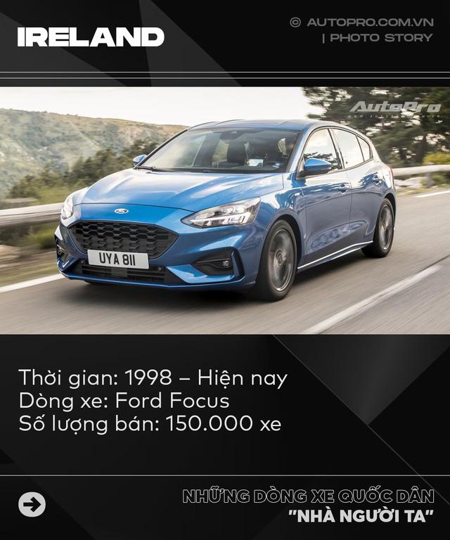 Trong lúc người Việt cuồng Toyota, các quốc gia khác cuồng xe gì? - Ảnh 2.