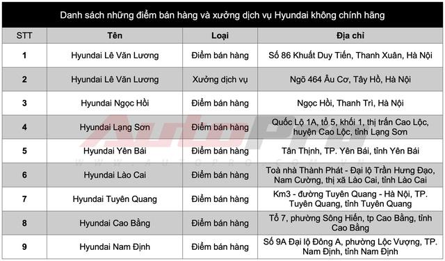 Nhiều đại lý Hyundai không chính hãng tại Việt Nam bị bóc trần, người tiêu dùng lo lắng - Ảnh 2.
