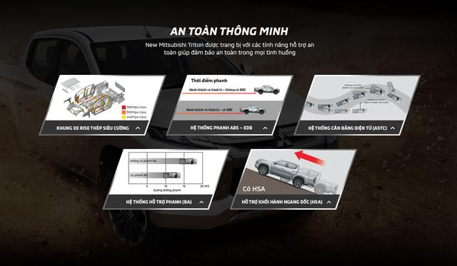 Mitsubishi tiết lộ cấu hình Triton 2019 tại Việt Nam trước ngày ra mắt: Cắt giảm nhiều tính năng an toàn - Ảnh 4.
