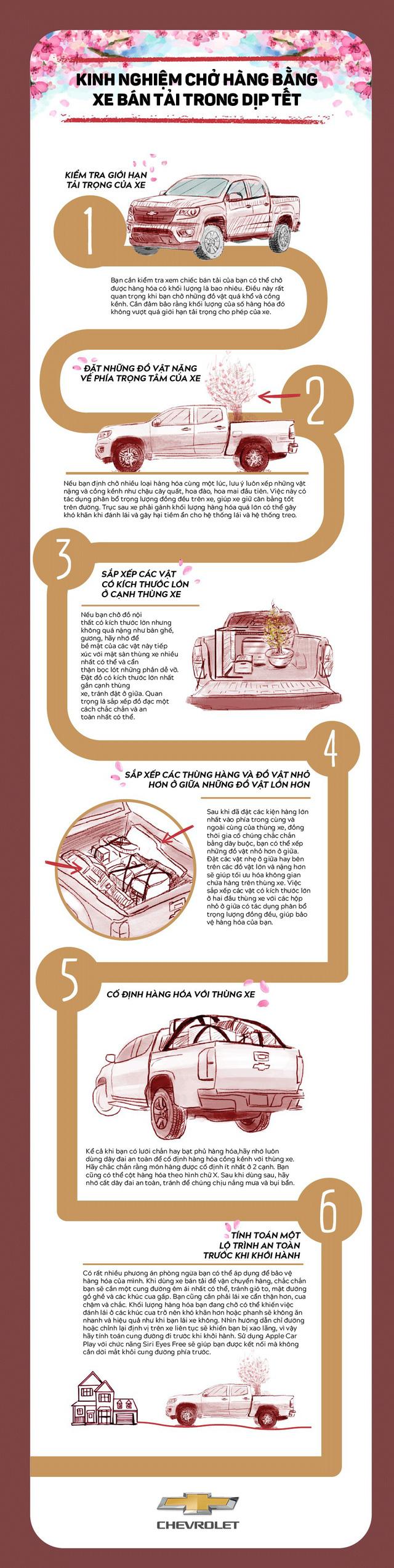 [Infographic] Kinh nghiệm chở hàng bằng xe bán tải trong dịp Tết Mậu Tuất - Ảnh 1.