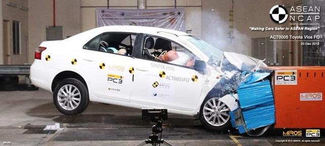 Bạn có hiểu xe hơi đạt tiêu chuẩn an toàn 5 sao nghĩa là gì không? - Ảnh 1.