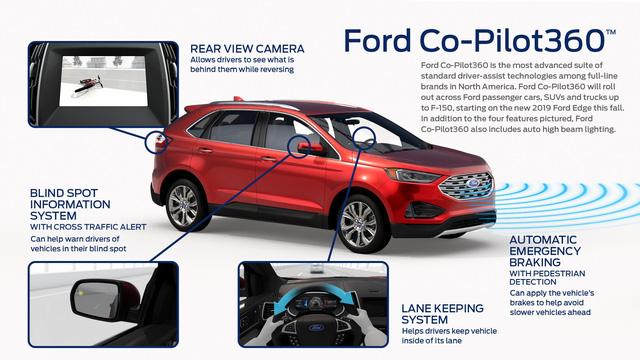 Ford tiết lộ toàn bộ dải sản phẩm mới: Canh bạc tất tay cho htbrid - Ảnh 4.