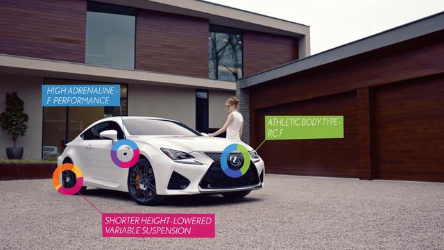 Lexus sắp cho phép người dùng... liếm để khởi động xe - Ảnh 2.