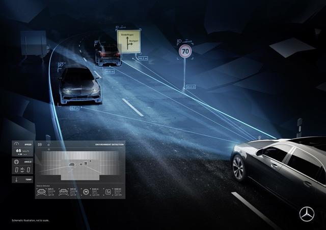 Mercedes-Benz Digital Light: Tương lai của đèn pha ô tô? - Ảnh 1.