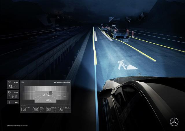 Mercedes-Benz Digital Light: Tương lai của đèn pha ô tô? - Ảnh 2.