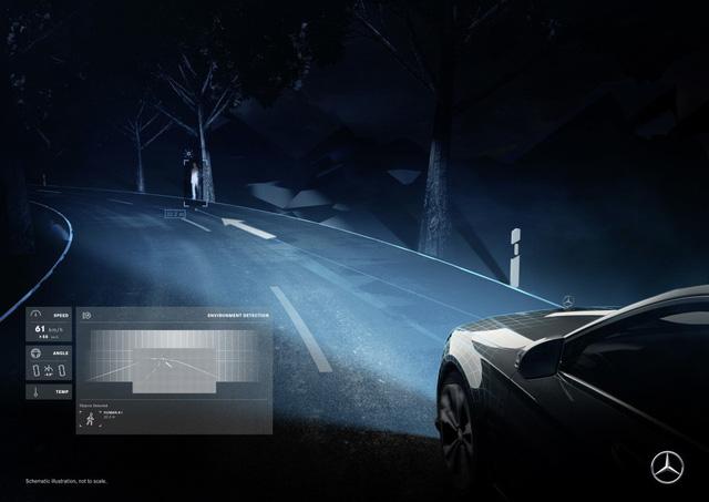Mercedes-Benz Digital Light: Tương lai của đèn pha ô tô? - Ảnh 4.