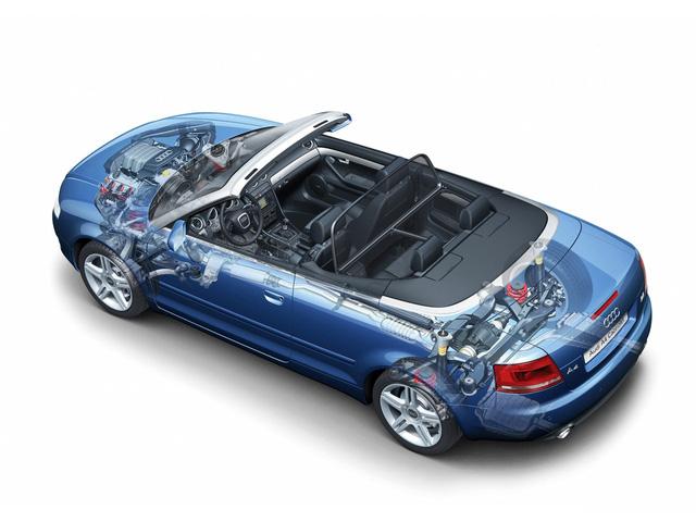 Audi lên kế hoạch ra mắt A1, A4 mui trần - Ảnh 1.