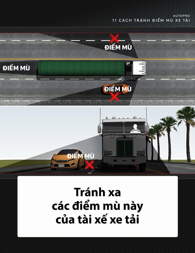 [Photo Story] 11 bí quyết lái xe sống còn bạn phải nhớ khi gặp xe tải - Ảnh 1.