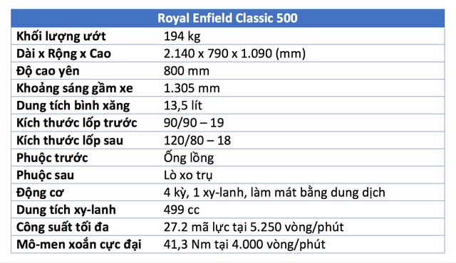 Nếu phân vân mua Royal Enfield Classic 500 giá từ 120 triệu đồng thì đây là điều bạn cần biết - Ảnh 2.