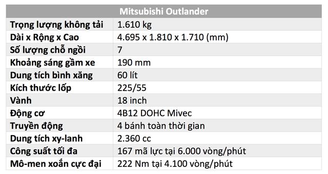 Đánh giá Mitsubishi Outlander: Xe lắp ráp mang chất lượng xe nhập khẩu - Ảnh 2.